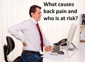 Back Pain Scans